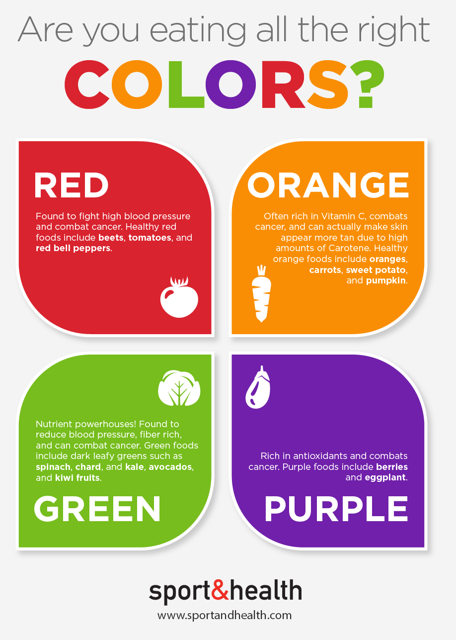 Eat all the right colors: red, orange, green and purple